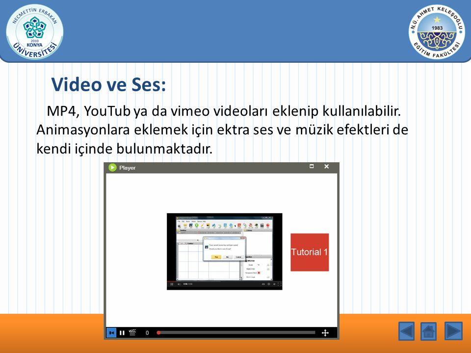 KONU BAŞLIĞI MP4, YouTub ya da vimeo videoları eklenip kullanılabilir.