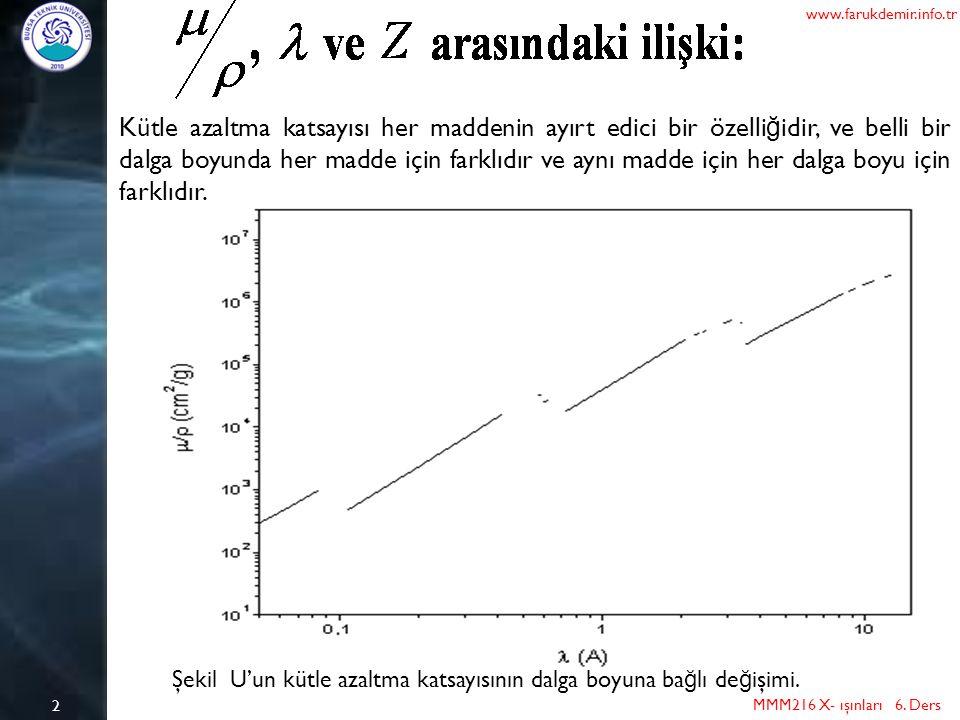 2 MMM216 X- ışınları 6.