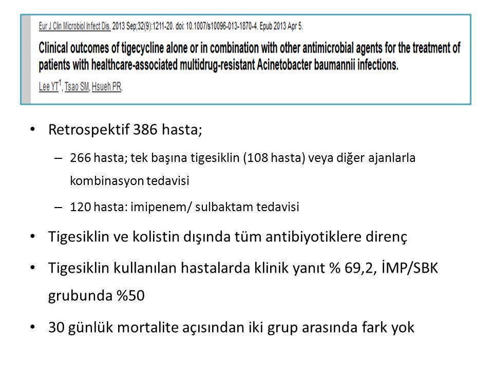 Retrospektif 386 hasta; – 266 hasta; tek başına tigesiklin (108 hasta) veya diğer ajanlarla kombinasyon tedavisi – 120 hasta: imipenem/ sulbaktam tedavisi Tigesiklin ve kolistin dışında tüm antibiyotiklere direnç Tigesiklin kullanılan hastalarda klinik yanıt % 69,2, İMP/SBK grubunda %50 30 günlük mortalite açısından iki grup arasında fark yok