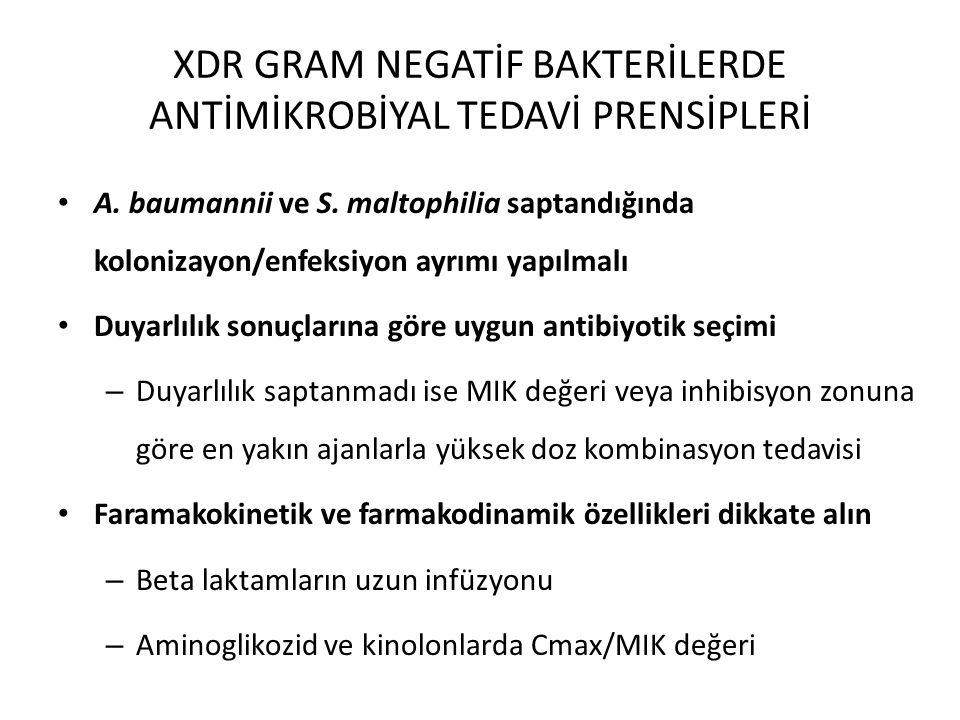 XDR GRAM NEGATİF BAKTERİLERDE ANTİMİKROBİYAL TEDAVİ PRENSİPLERİ A.