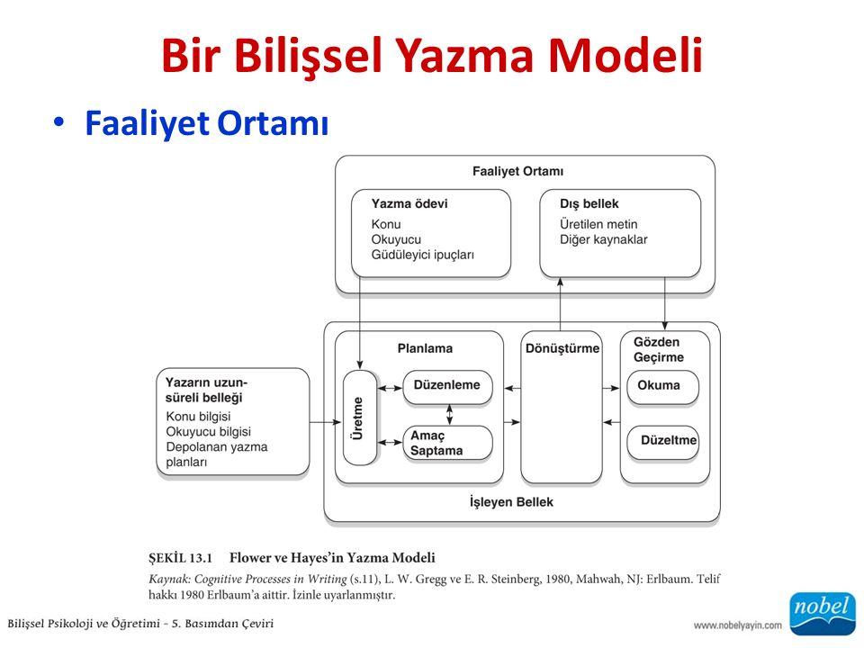 Bir Bilişsel Yazma Modeli Faaliyet Ortamı