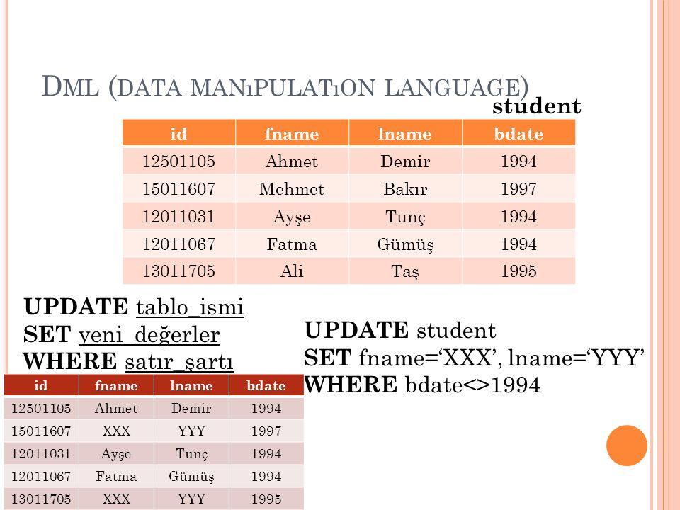 D ML ( DATA MANıPULATıON LANGUAGE ) idfnamelnamebdate 12501105AhmetDemir1994 15011607MehmetBakır1997 12011031AyşeTunç1994 12011067FatmaGümüş1994 13011705AliTaş1995 student UPDATE tablo_ismi SET yeni_değerler WHERE satır_şartı UPDATE student SET fname='XXX', lname='YYY' WHERE bdate<>1994 idfnamelnamebdate 12501105AhmetDemir1994 15011607XXXYYY1997 12011031AyşeTunç1994 12011067FatmaGümüş1994 13011705XXXYYY1995