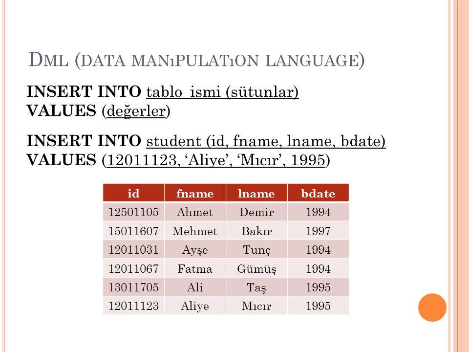 D ML ( DATA MANıPULATıON LANGUAGE ) INSERT INTO tablo_ismi (sütunlar) VALUES (değerler) INSERT INTO student (id, fname, lname, bdate) VALUES (12011123, 'Aliye', 'Mıcır', 1995) idfnamelnamebdate 12501105AhmetDemir1994 15011607MehmetBakır1997 12011031AyşeTunç1994 12011067FatmaGümüş1994 13011705AliTaş1995 12011123AliyeMıcır1995