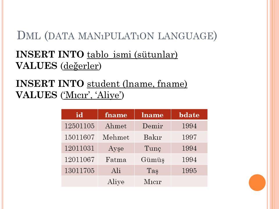 D ML ( DATA MANıPULATıON LANGUAGE ) INSERT INTO tablo_ismi (sütunlar) VALUES (değerler) INSERT INTO student (lname, fname) VALUES ('Mıcır', 'Aliye') idfnamelnamebdate 12501105AhmetDemir1994 15011607MehmetBakır1997 12011031AyşeTunç1994 12011067FatmaGümüş1994 13011705AliTaş1995 AliyeMıcır