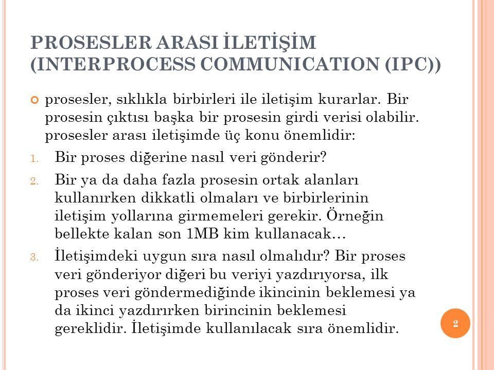 PROSESLER ARASI İLETİŞİM (INTERPROCESS COMMUNICATION (IPC)) prosesler, sıklıkla birbirleri ile iletişim kurarlar.