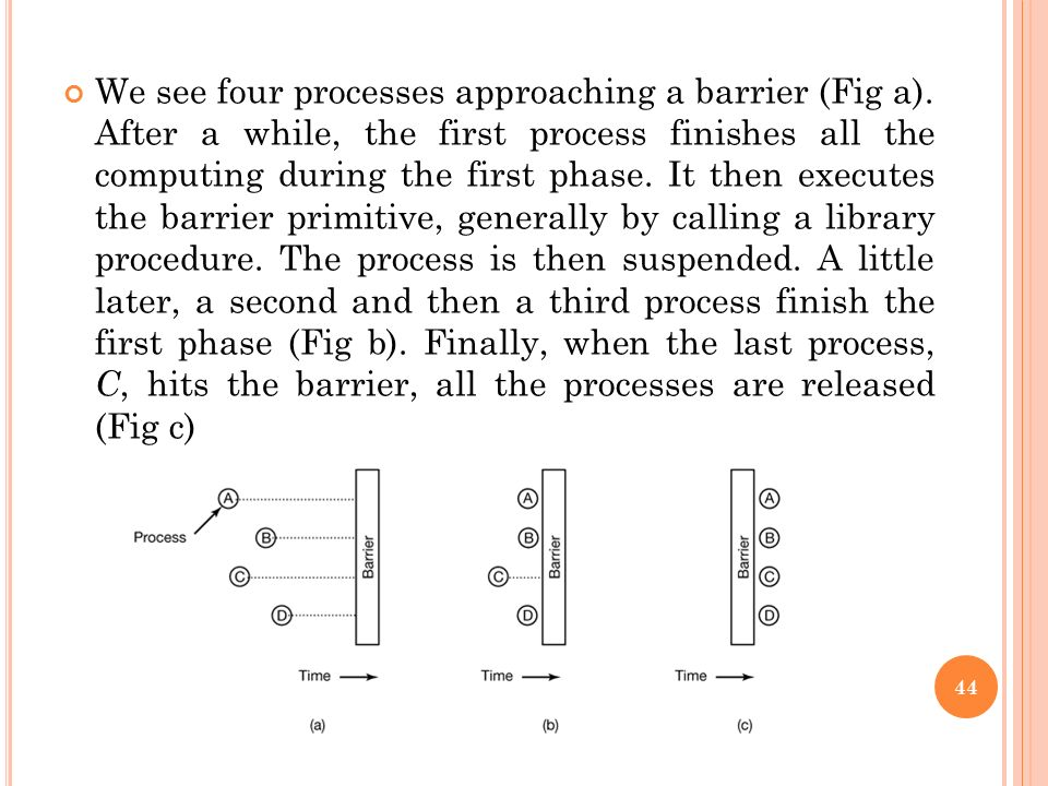 We see four processes approaching a barrier (Fig a). After a while, the first process finishes all the computing during the first phase. It then execu