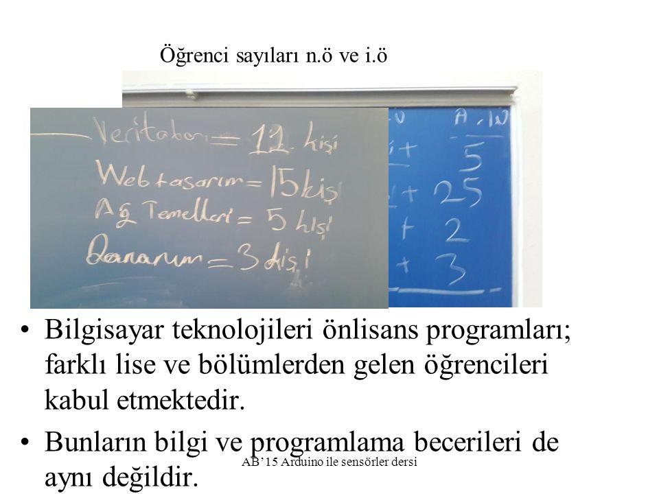 Bilgisayar teknolojileri önlisans programları; farklı lise ve bölümlerden gelen öğrencileri kabul etmektedir. Bunların bilgi ve programlama becerileri