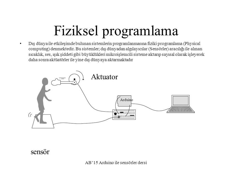 Fiziksel programlama Dış dünya ile etkileşimde bulunan sistemlerin programlanmasına fiziki programlama (Physical computing) denmektedir. Bu sistemler;
