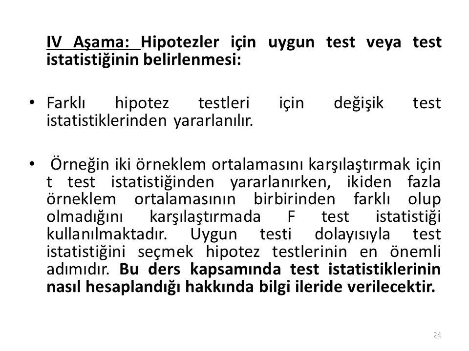 IV Aşama: Hipotezler için uygun test veya test istatistiğinin belirlenmesi: Farklı hipotez testleri için değişik test istatistiklerinden yararlanılır.