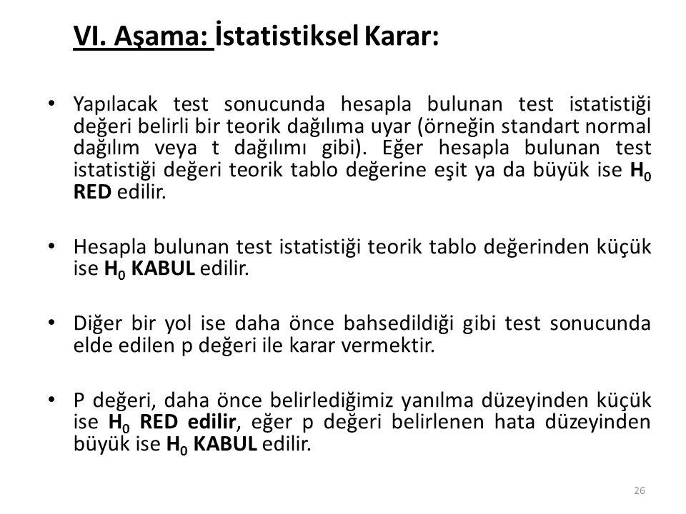 VI. Aşama: İstatistiksel Karar: Yapılacak test sonucunda hesapla bulunan test istatistiği değeri belirli bir teorik dağılıma uyar (örneğin standart no