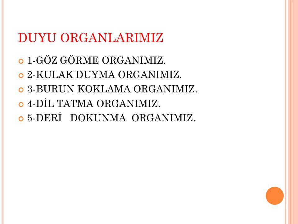 DUYU ORGANLARIMIZ 1-GÖZ GÖRME ORGANIMIZ. 2-KULAK DUYMA ORGANIMIZ. 3-BURUN KOKLAMA ORGANIMIZ. 4-DİL TATMA ORGANIMIZ. 5-DERİ DOKUNMA ORGANIMIZ.