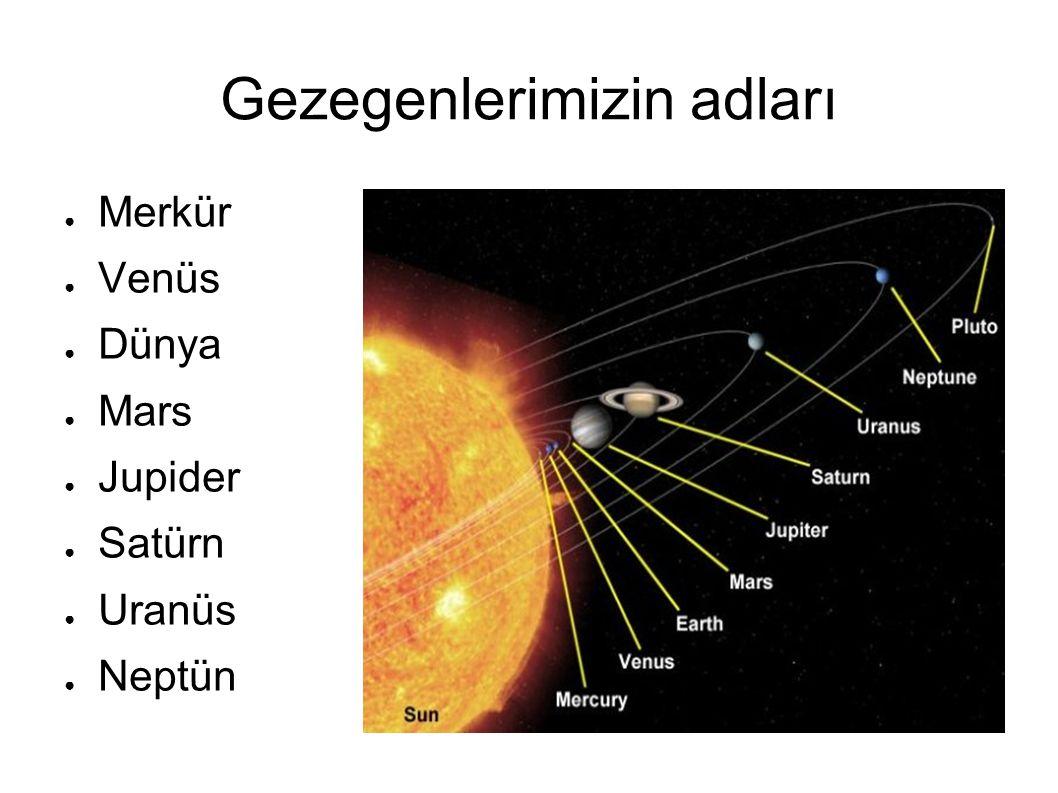 Gezegenlerimizin adları ● Merkür ● Venüs ● Dünya ● Mars ● Jupider ● Satürn ● Uranüs ● Neptün
