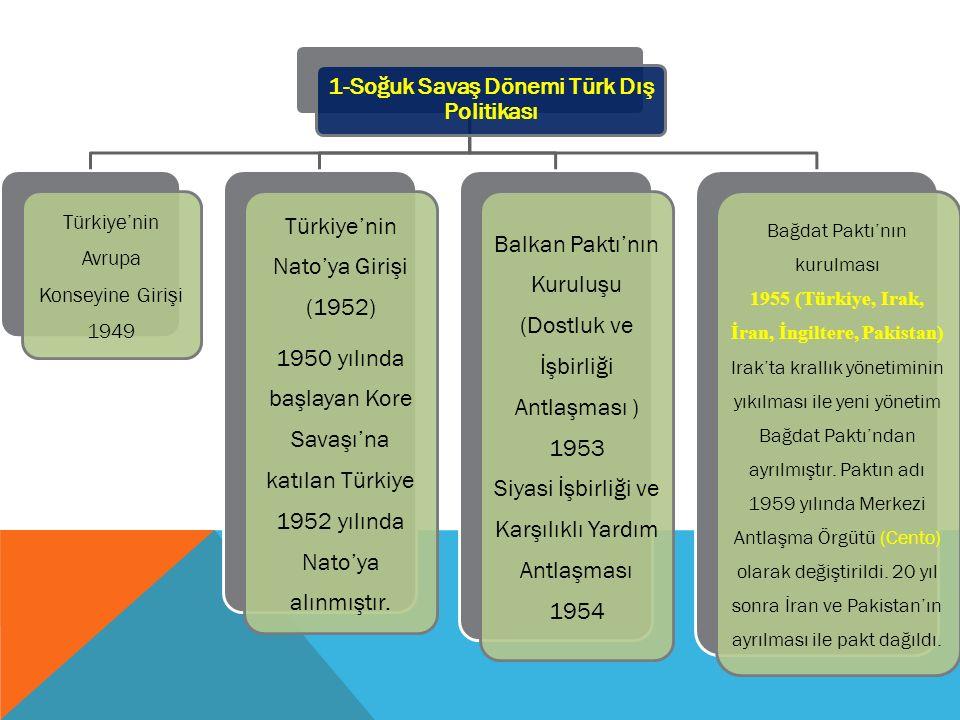 1-Soğuk Savaş Dönemi Türk Dış Politikası Türkiye'nin Avrupa Konseyine Girişi 1949 Türkiye'nin Nato'ya Girişi (1952) 1950 yılında başlayan Kore Savaşı'na katılan Türkiye 1952 yılında Nato'ya alınmıştır.