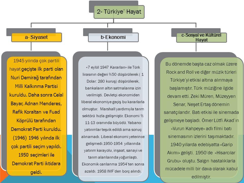 1-Soğuk Savaş Dönemi Türk Dış Politikası Türkiye'nin Avrupa Konseyine Girişi 1949 Türkiye'nin Nato'ya Girişi (1952) 1950 yılında başlayan Kore Savaşı'