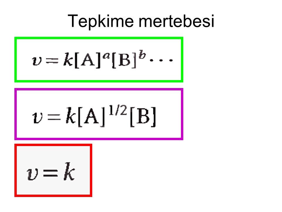 1.Hız denklemini bulmak ve deneysel verilerden hız sabitini hesaplamak 2.Hız denklemine uyan tepkime mekanizmalarının nasıl kurulacağını bilmek 3.Hız sabitlerinin değerlerinin sıcaklıkla nasıl değiştiğini açıklamak