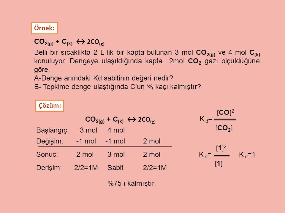 CO 2(g) + C (k) ↔ 2CO (g) K d = [ CO 2 ] [ CO ] 2 Örnek: Belli bir sıcaklıkta 2 L lik bir kapta bulunan 3 mol CO 2(g) ve 4 mol C (k) konuluyor. Dengey
