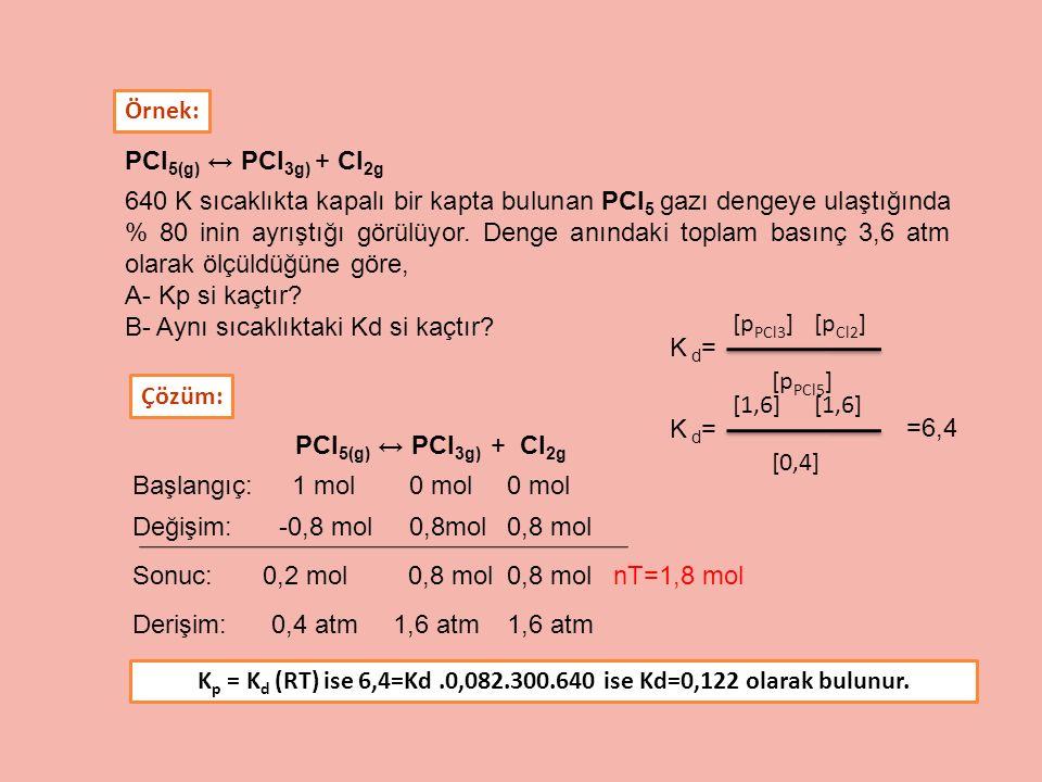 PCl 5(g) ↔ PCl 3g) + Cl 2g Örnek: 640 K sıcaklıkta kapalı bir kapta bulunan PCl 5 gazı dengeye ulaştığında % 80 inin ayrıştığı görülüyor. Denge anında