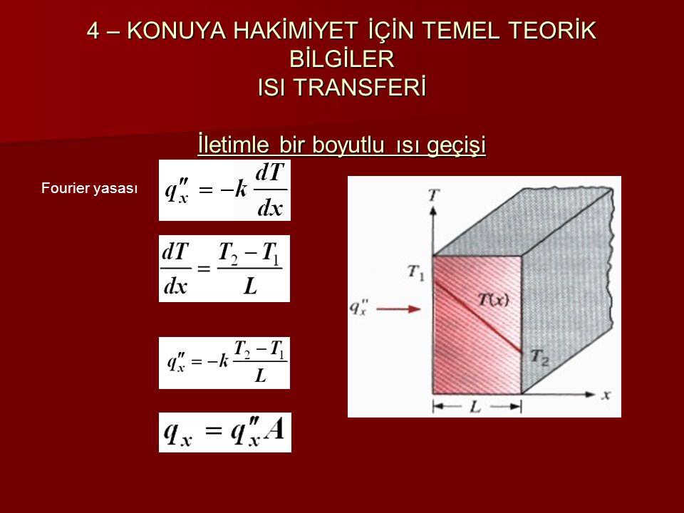 4 – KONUYA HAKİMİYET İÇİN TEMEL TEORİK BİLGİLER ISI TRANSFERİ İletimle bir boyutlu ısı geçişi Fourier yasası