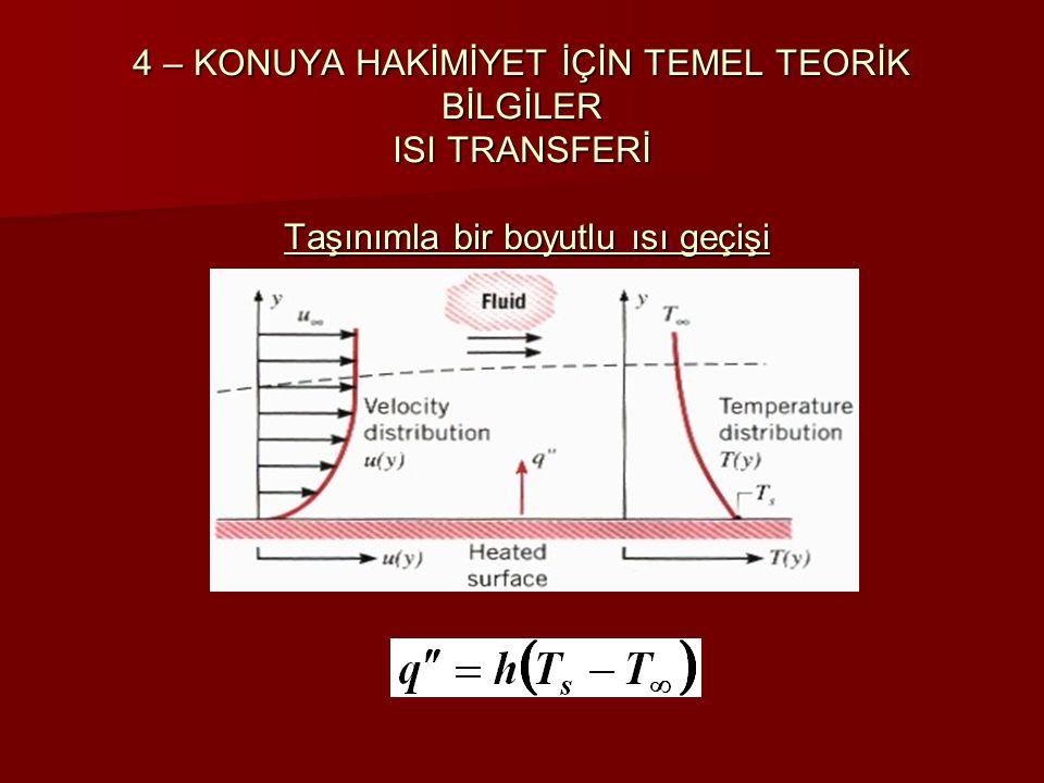 4 – KONUYA HAKİMİYET İÇİN TEMEL TEORİK BİLGİLER ISI TRANSFERİ Taşınımla bir boyutlu ısı geçişi