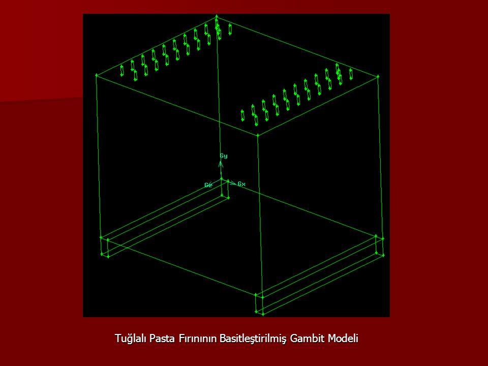 Tuğlalı Pasta Fırınının Basitleştirilmiş Gambit Modeli Tuğlalı Pasta Fırınının Basitleştirilmiş Gambit Modeli