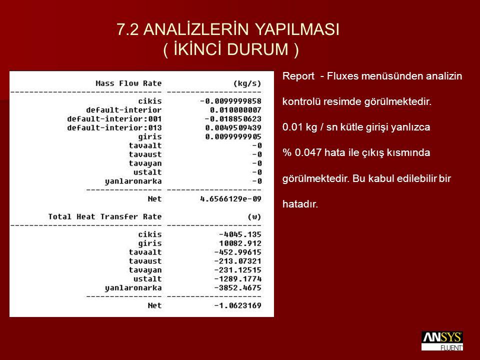 Report - Fluxes menüsünden analizin kontrolü resimde görülmektedir. 0.01 kg / sn kütle girişi yanlızca % 0.047 hata ile çıkış kısmında görülmektedir.