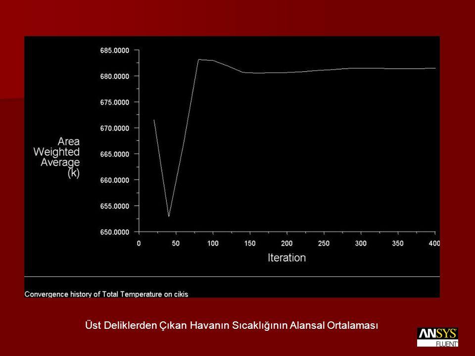 Üst Deliklerden Çıkan Havanın Sıcaklığının Alansal Ortalaması