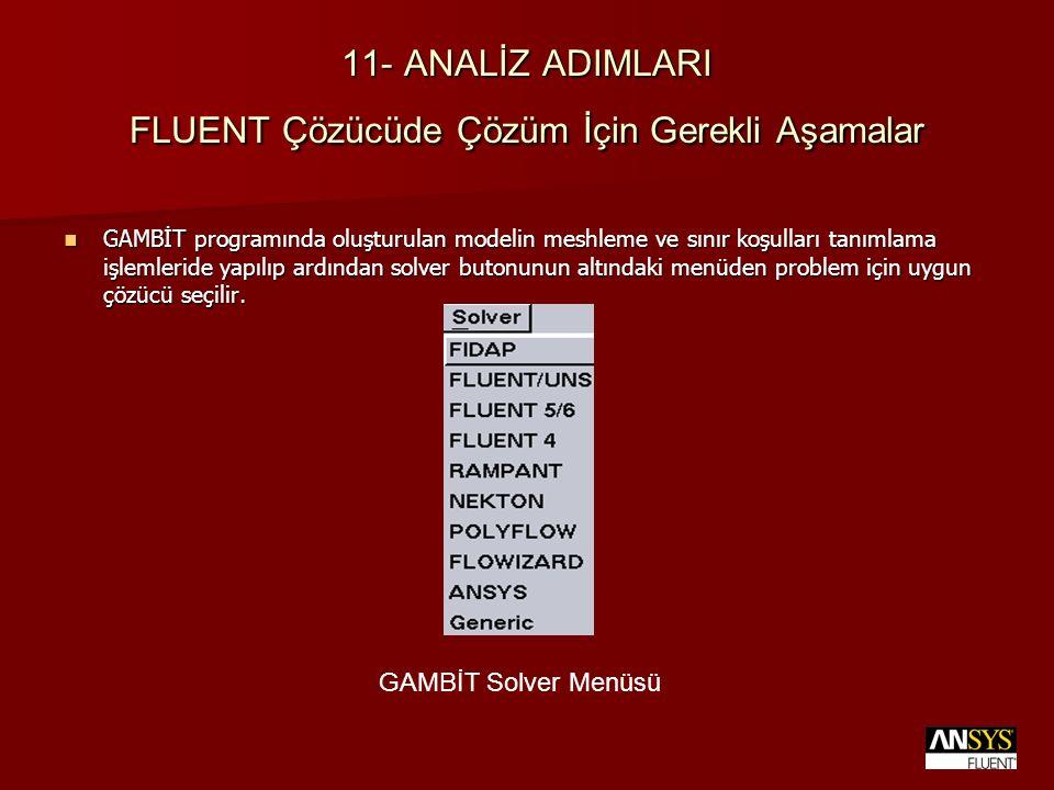 11- ANALİZ ADIMLARI FLUENT Çözücüde Çözüm İçin Gerekli Aşamalar GAMBİT programında oluşturulan modelin meshleme ve sınır koşulları tanımlama işlemleri