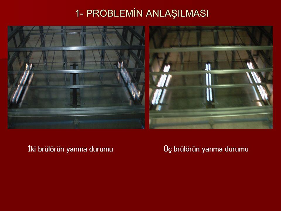 İki brülörün yanma durumu Üç brülörün yanma durumu 1- PROBLEMİN ANLAŞILMASI