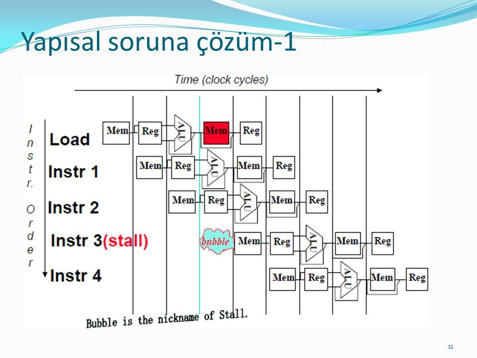Yapısal soruna çözüm-1 11