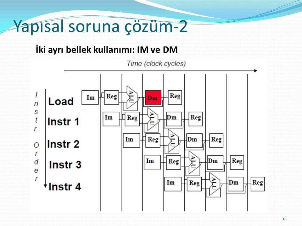 Yapısal soruna çözüm-2 12 İki ayrı bellek kullanımı: IM ve DM