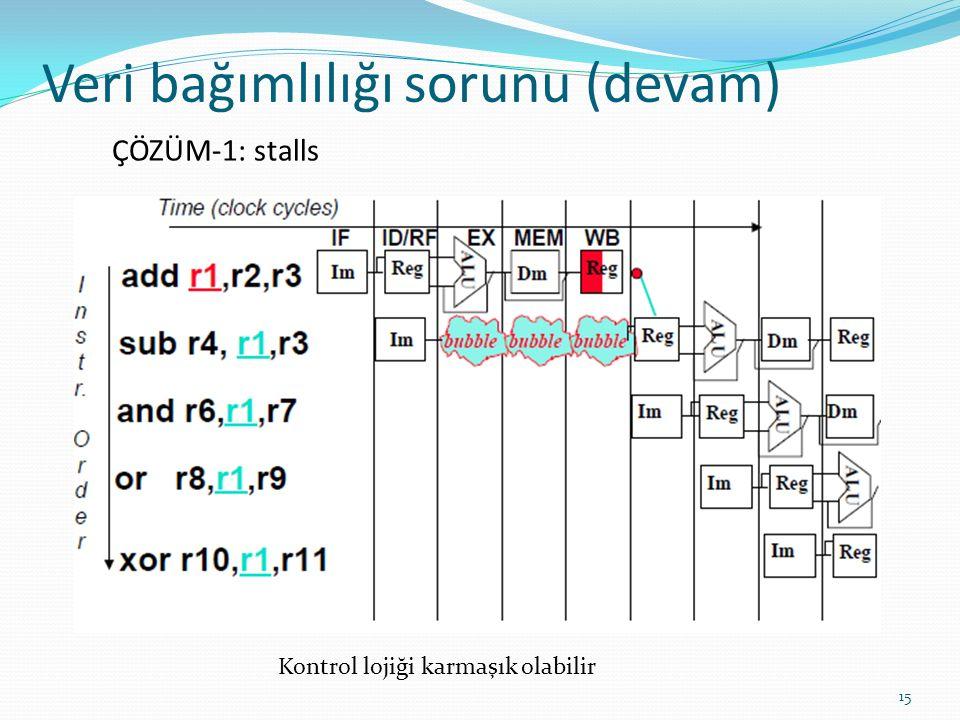Veri bağımlılığı sorunu (devam) 15 ÇÖZÜM-1: stalls Kontrol lojiği karmaşık olabilir