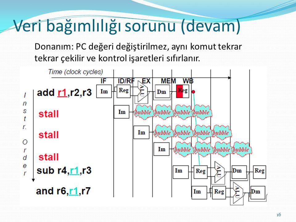 Veri bağımlılığı sorunu (devam) 16 Donanım: PC değeri değiştirilmez, aynı komut tekrar tekrar çekilir ve kontrol işaretleri sıfırlanır.