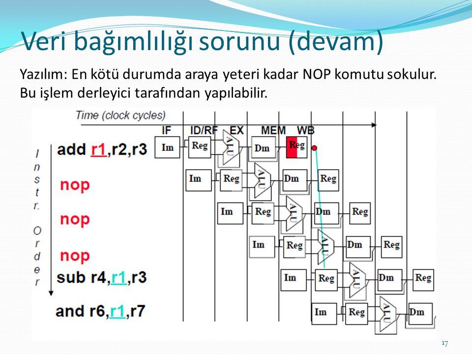 Veri bağımlılığı sorunu (devam) 17 Yazılım: En kötü durumda araya yeteri kadar NOP komutu sokulur. Bu işlem derleyici tarafından yapılabilir.