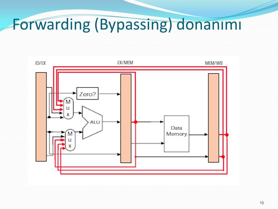 Forwarding (Bypassing) donanımı 19