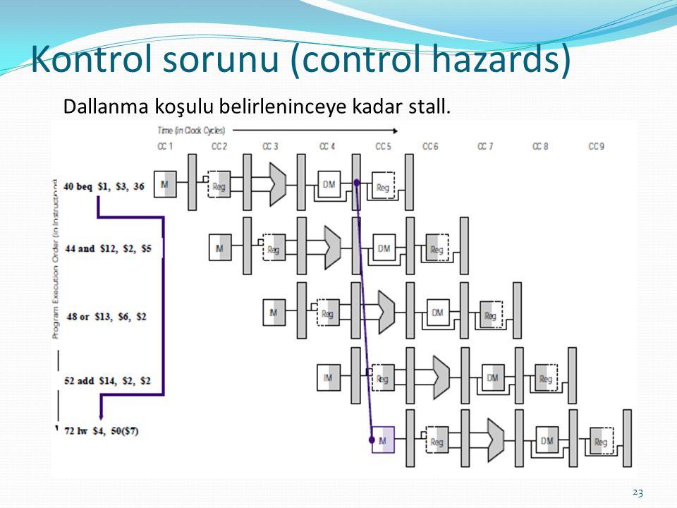 Kontrol sorunu (control hazards) 23 Dallanma koşulu belirleninceye kadar stall.