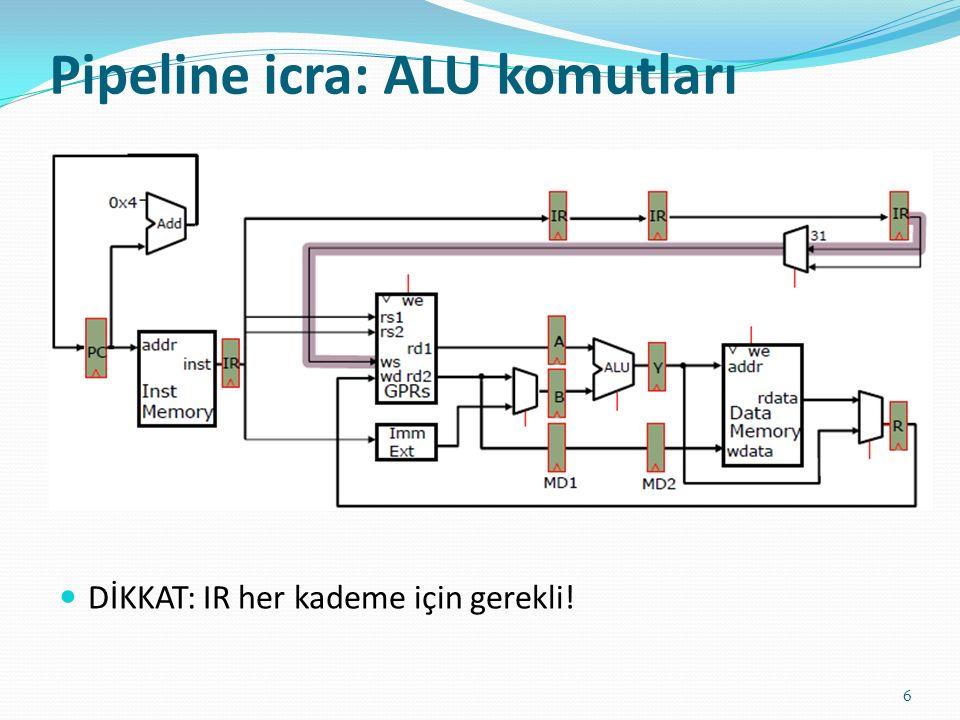 Pipeline icra: ALU komutları 6 DİKKAT: IR her kademe için gerekli!