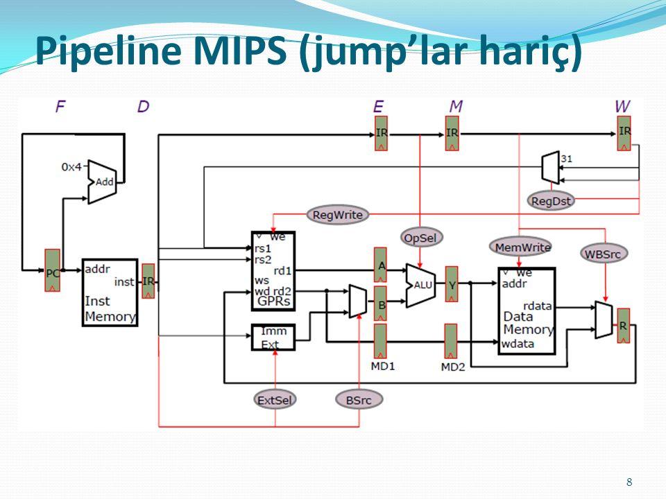 Pipeline MIPS (jump'lar hariç) 8