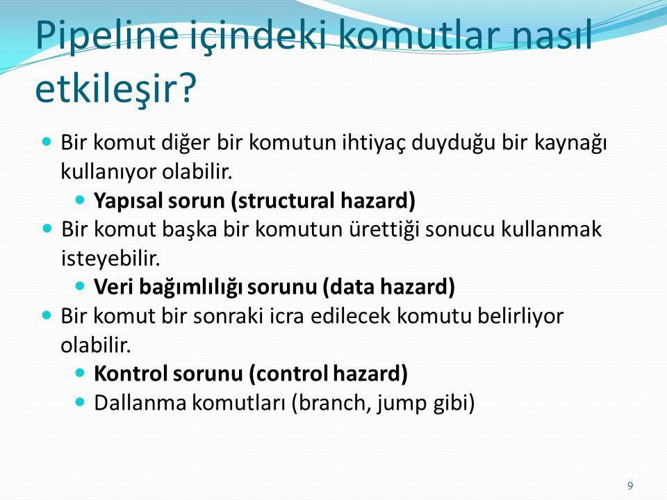 Pipeline içindeki komutlar nasıl etkileşir? 9 Bir komut diğer bir komutun ihtiyaç duyduğu bir kaynağı kullanıyor olabilir. Yapısal sorun (structural h