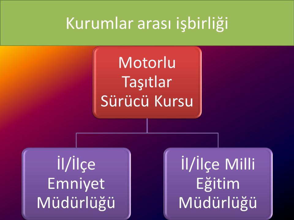 www.cemalsahin.comwww.cemalsahin.co m 15 Kurumlar arası işbirliği Motorlu Taşıtlar Sürücü Kursu İl/İlçe Emniyet Müdürlüğü İl/İlçe Milli Eğitim Müdürlü