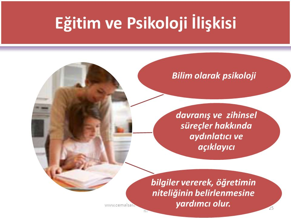 www.cemalsahin.comwww.cemalsahin.co m 25 Eğitim ve Psikoloji İlişkisi Bilim olarak psikoloji davranış ve zihinsel süreçler hakkında aydınlatıcı ve açı