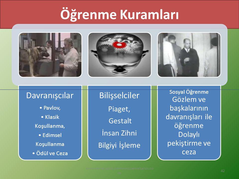 www.cemalsahin.comwww.cemalsahin.co m 42 Öğrenme Kuramları Davranışcılar Pavlov, Klasik Koşullanma, Edimsel Koşullanma Ödül ve Ceza Bilişselciler Piaget, Gestalt İnsan Zihni Bilgiyi İşleme Sosyal Öğrenme Gözlem ve başkalarının davranışları ile öğrenme Dolaylı pekiştirme ve ceza