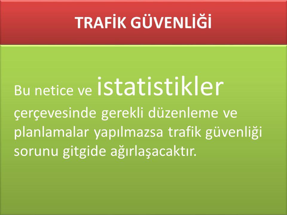www.cemalsahin.comwww.cemalsahin.co m 83 TRAFİK GÜVENLİĞİ Bu netice ve istatistikler çerçevesinde gerekli düzenleme ve planlamalar yapılmazsa trafik g