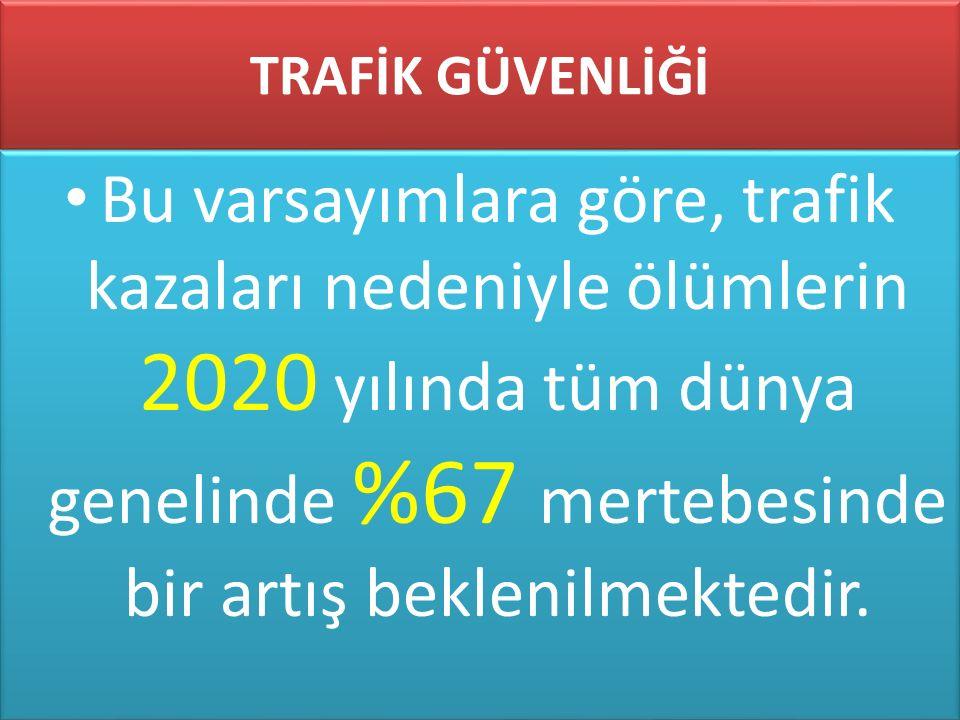www.cemalsahin.comwww.cemalsahin.co m 85 TRAFİK GÜVENLİĞİ Bu varsayımlara göre, trafik kazaları nedeniyle ölümlerin 2020 yılında tüm dünya genelinde %