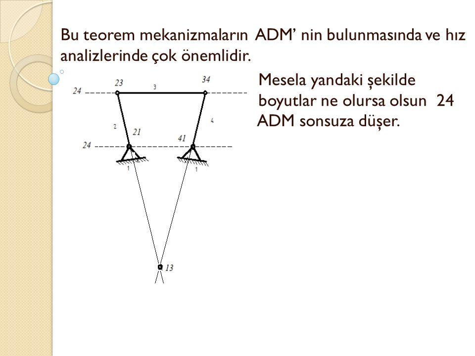 Bu teorem mekanizmaların ADM' nin bulunmasında ve hız analizlerinde çok önemlidir. Mesela yandaki şekilde boyutlar ne olursa olsun 24 ADM sonsuza düşe