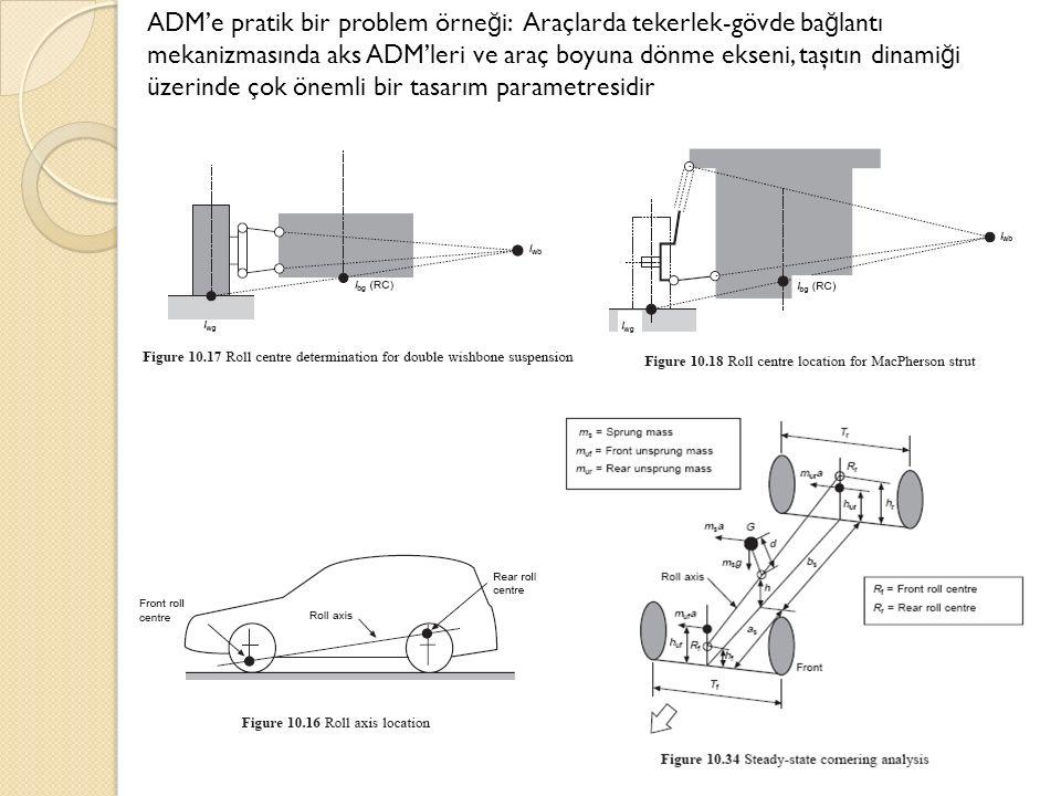 ADM'e pratik bir problem örne ğ i: Araçlarda tekerlek-gövde ba ğ lantı mekanizmasında aks ADM'leri ve araç boyuna dönme ekseni, taşıtın dinami ğ i üze