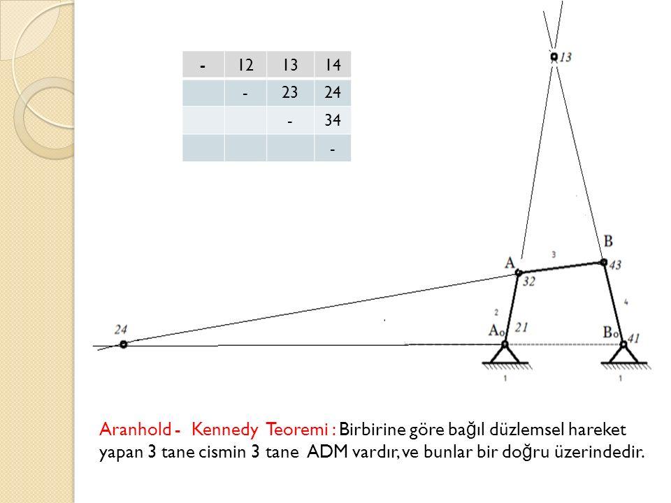 -121314 -2324 -34 - Aranhold - Kennedy Teoremi : Birbirine göre ba ğ ıl düzlemsel hareket yapan 3 tane cismin 3 tane ADM vardır, ve bunlar bir do ğ ru