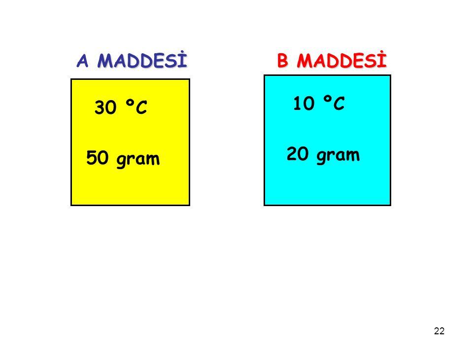 22 30 ºC 50 gram 10 ºC 20 gram MADDESİ A MADDESİ B MADDESİ