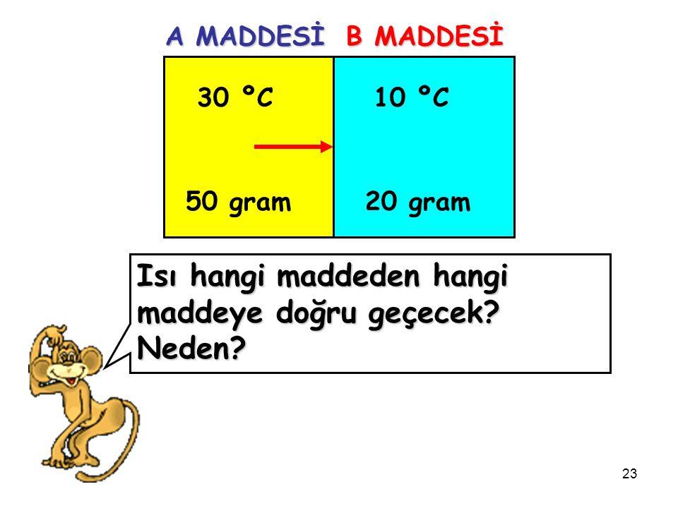 23 30 ºC 50 gram 10 ºC 20 gram A MADDESİ B MADDESİ Isı hangi maddeden hangi maddeye doğru geçecek.