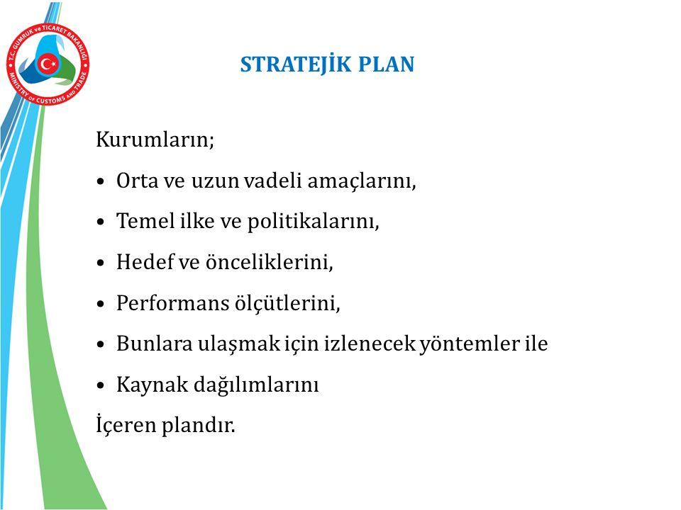 STRATEJİK PLAN Kurumların; Orta ve uzun vadeli amaçlarını, Temel ilke ve politikalarını, Hedef ve önceliklerini, Performans ölçütlerini, Bunlara ulaşmak için izlenecek yöntemler ile Kaynak dağılımlarını İçeren plandır.
