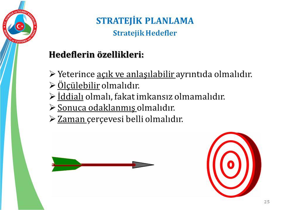 25 STRATEJİK PLANLAMA Stratejik Hedefler Hedeflerin özellikleri:  Yeterince açık ve anlaşılabilir ayrıntıda olmalıdır.  Ölçülebilir olmalıdır.  İdd